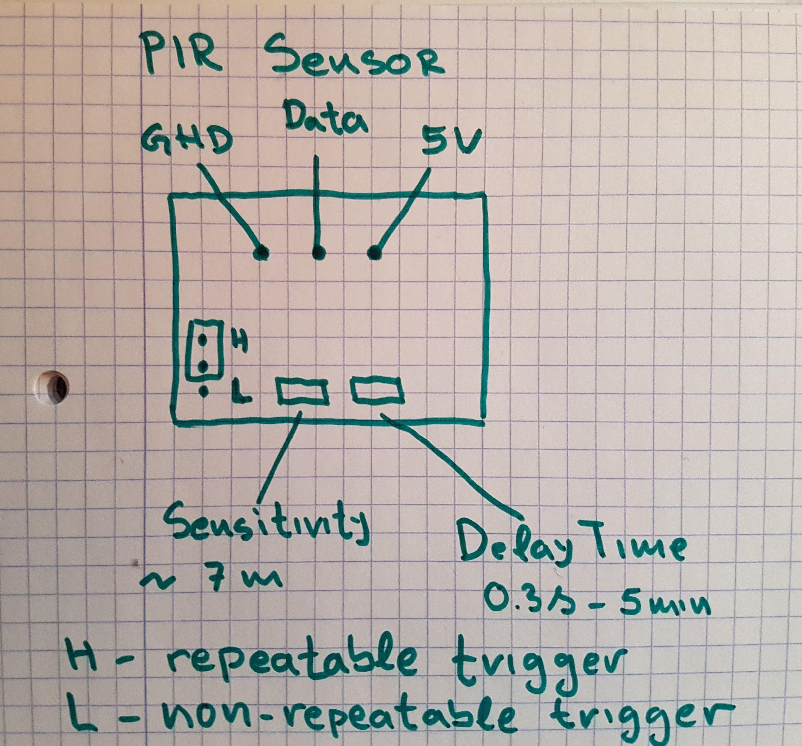 Freelance | Arduino GSM A6